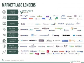 marketplacelenders_infographic