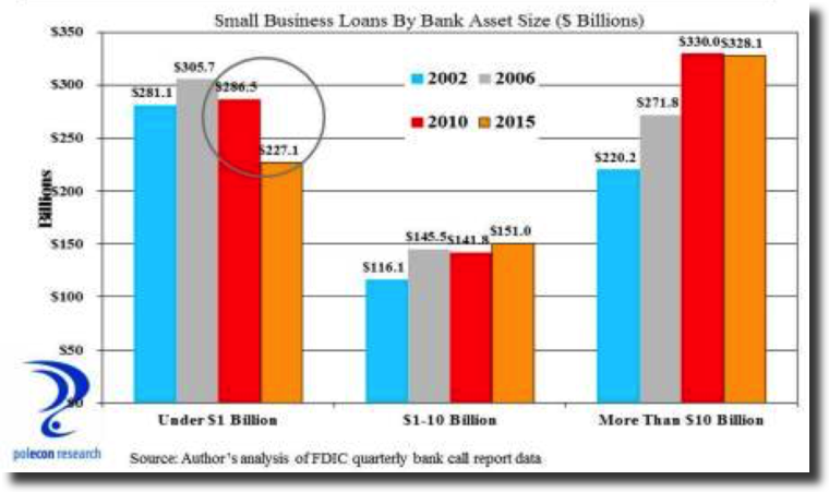 MonJa Blog SMB Alternative Lenders in US